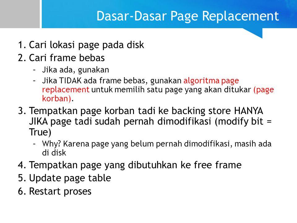 Dasar-Dasar Page Replacement 1.Cari lokasi page pada disk 2.Cari frame bebas –Jika ada, gunakan –Jika TIDAK ada frame bebas, gunakan algoritma page re
