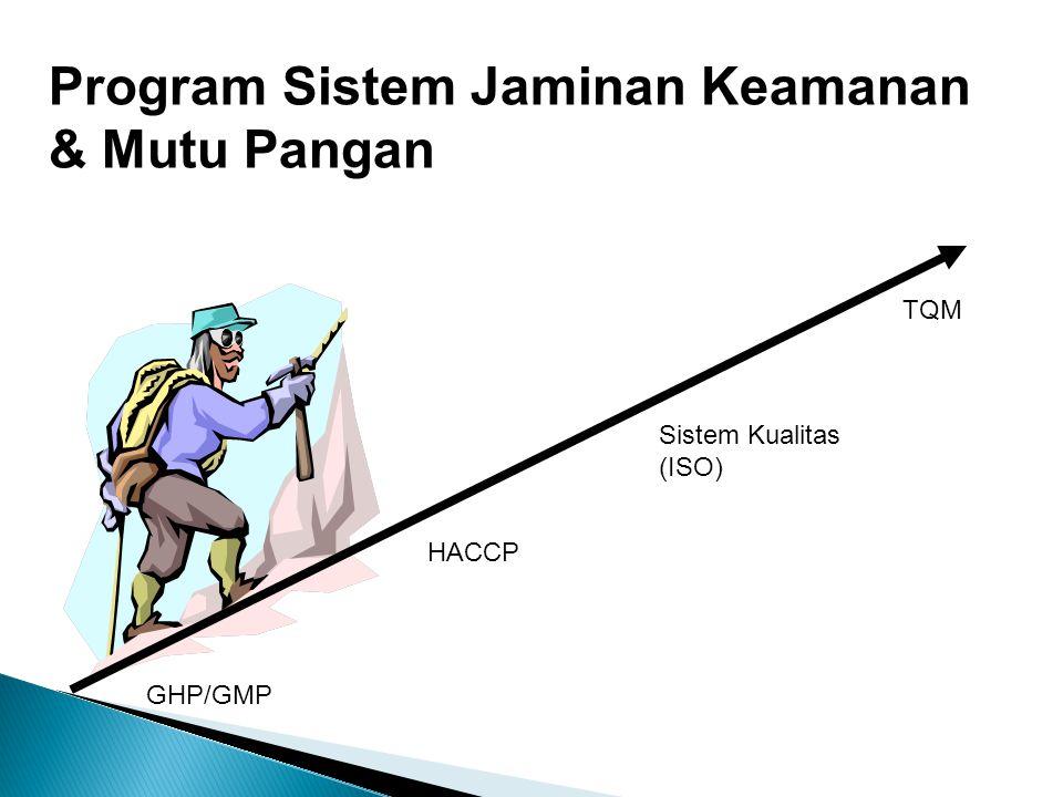Program Sistem Jaminan Keamanan & Mutu Pangan GHP/GMP HACCP Sistem Kualitas (ISO) TQM