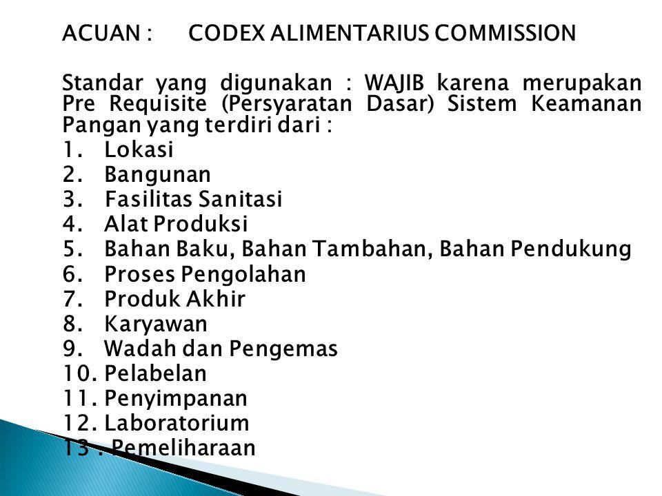 ACUAN : CODEX ALIMENTARIUS COMMISSION Standar yang digunakan : WAJIB karena merupakan Pre Requisite (Persyaratan Dasar) Sistem Keamanan Pangan yang terdiri dari : 1.