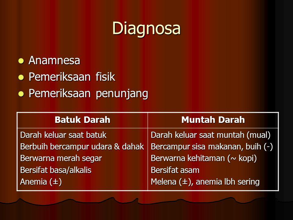 Diagnosa Anamnesa Anamnesa Pemeriksaan fisik Pemeriksaan fisik Pemeriksaan penunjang Pemeriksaan penunjang Batuk Darah Muntah Darah Darah keluar saat