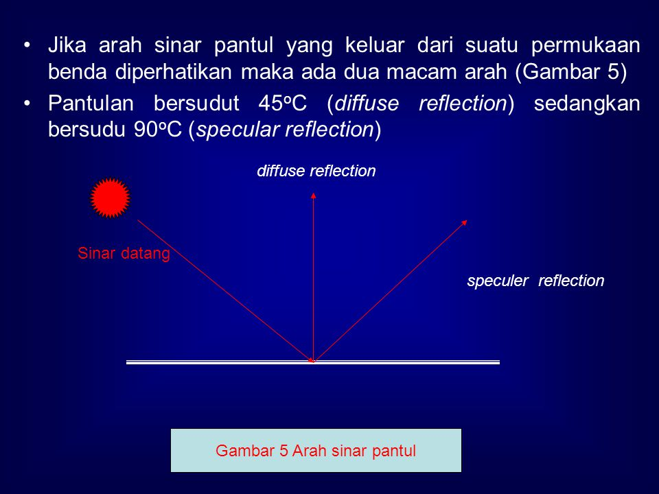 Jika arah sinar pantul yang keluar dari suatu permukaan benda diperhatikan maka ada dua macam arah (Gambar 5) Pantulan bersudut 45 o C (diffuse reflection) sedangkan bersudu 90 o C (specular reflection) Sinar datang speculer reflection diffuse reflection Gambar 5 Arah sinar pantul