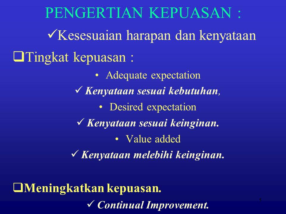 5 PENGERTIAN KEPUASAN : Kesesuaian harapan dan kenyataan  Tingkat kepuasan : Adequate expectation Kenyataan sesuai kebutuhan, Desired expectation Kenyataan sesuai keinginan.
