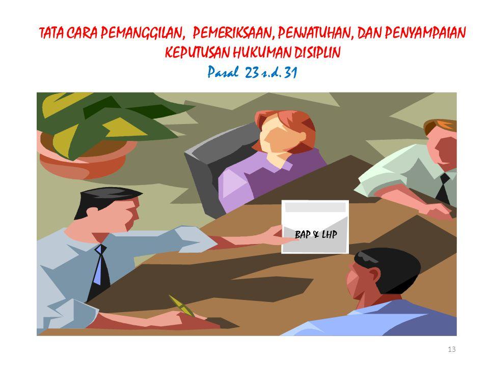 KEWAJIBAN Memberikan pelayanan sebaik-baiknya kepada masyarakat, sesuai dengan ketentuan peraturan peraturan perundang-undangan