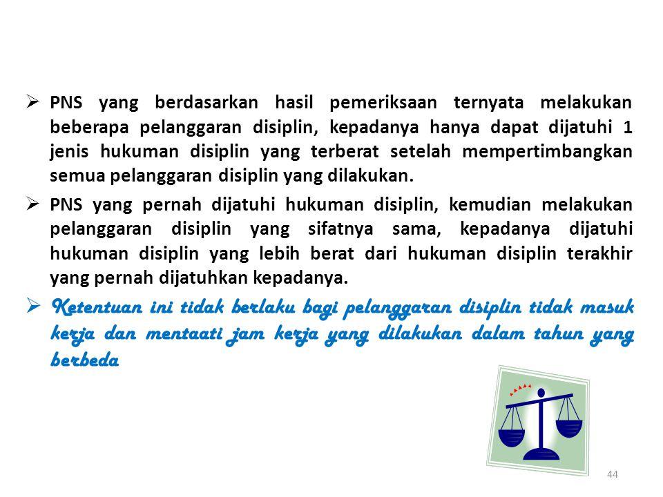  PENETAPAN HUKUMAN DISIPLIN 1.Apabila usul hukuman disiplin disetujui, maka PYBM segera menetapkan keputusan penjatuhan hukuman disiplin dalam batas