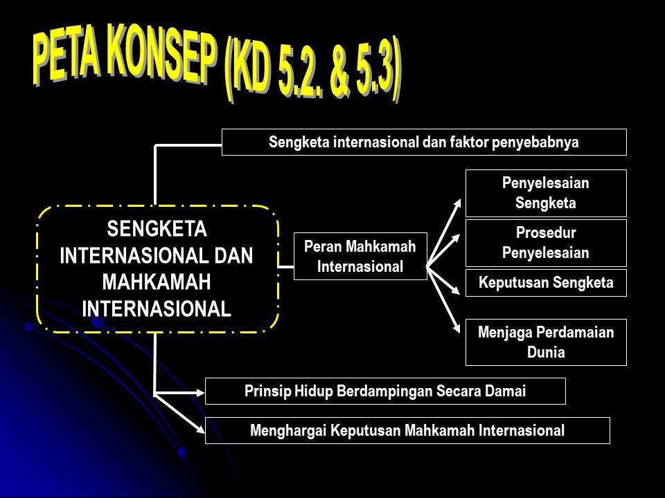 Sengketa internasional dan faktor penyebabnya SENGKETA INTERNASIONAL DAN MAHKAMAH INTERNASIONAL Peran Mahkamah Internasional Penyelesaian Sengketa Pro