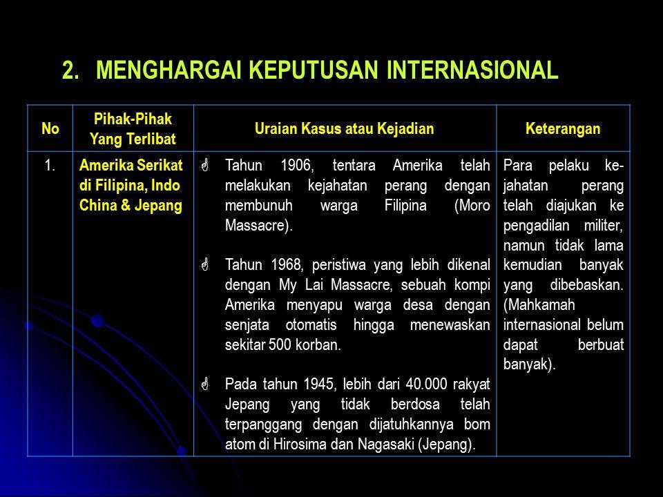 2.MENGHARGAI KEPUTUSAN INTERNASIONAL No Pihak-Pihak Yang Terlibat Uraian Kasus atau KejadianKeterangan 1. Amerika Serikat di Filipina, Indo China & Je