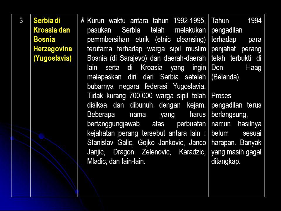 3 Serbia di Kroasia dan Bosnia Herzegovina (Yugoslavia)  Kurun waktu antara tahun 1992-1995, pasukan Serbia telah melakukan pemmbersihan etnik (etnic