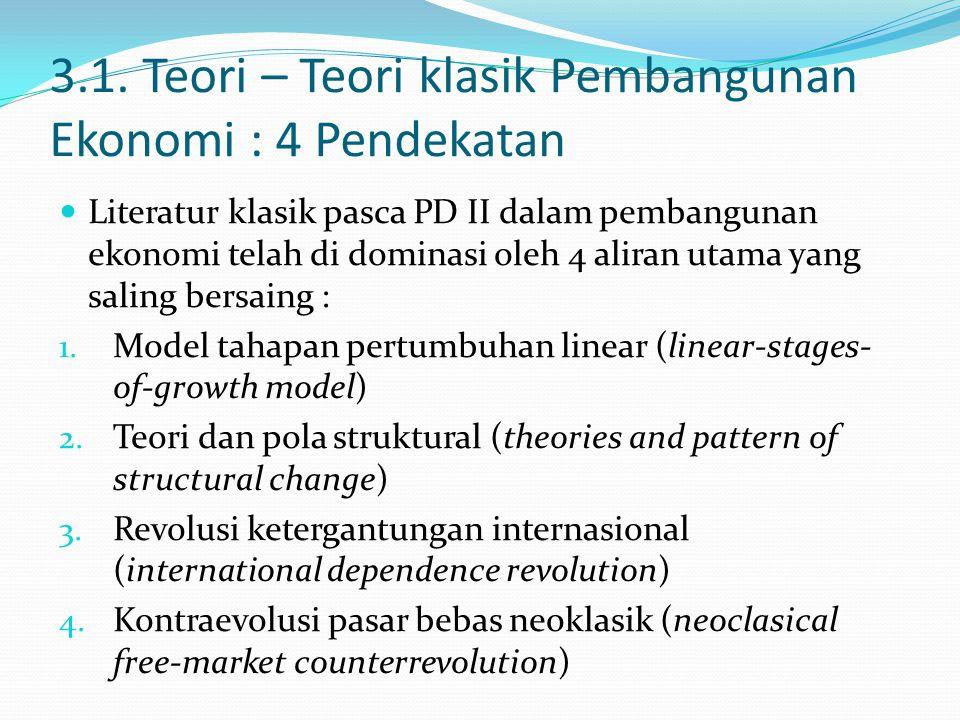 3.1. Teori – Teori klasik Pembangunan Ekonomi : 4 Pendekatan Literatur klasik pasca PD II dalam pembangunan ekonomi telah di dominasi oleh 4 aliran ut