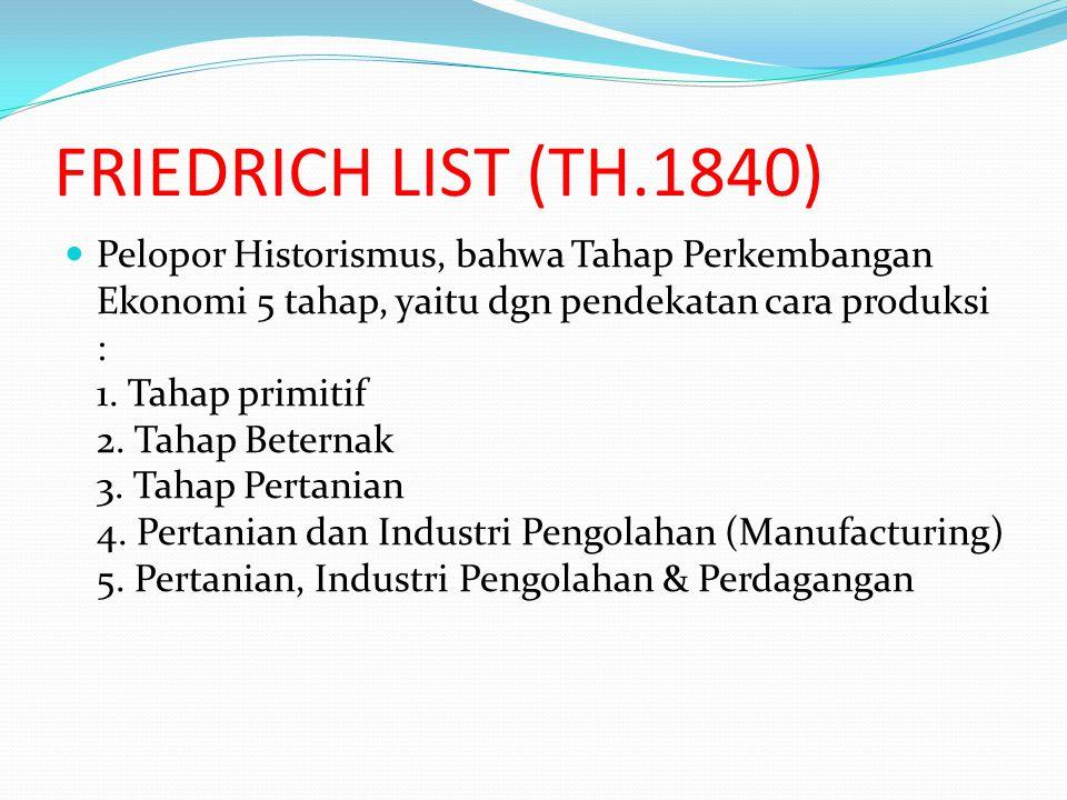 FRIEDRICH LIST (TH.1840) Pelopor Historismus, bahwa Tahap Perkembangan Ekonomi 5 tahap, yaitu dgn pendekatan cara produksi : 1. Tahap primitif 2. Taha