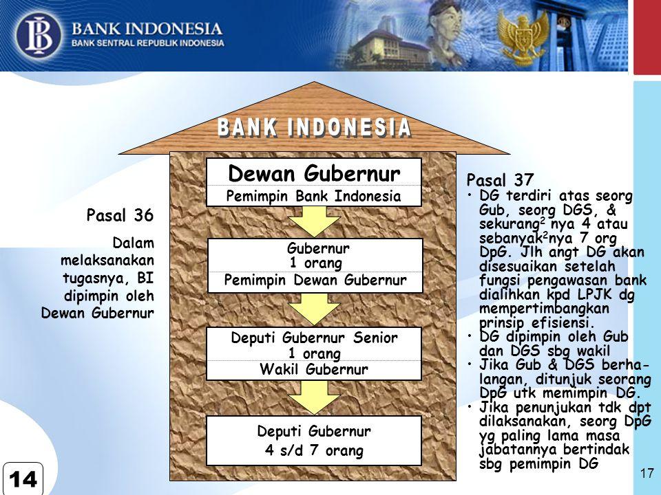 17 Dewan Gubernur Pemimpin Bank Indonesia Deputi Gubernur Senior 1 orang Wakil Gubernur Deputi Gubernur 4 s/d 7 orang Pasal 37 DG terdiri atas seorg Gub, seorg DGS, & sekurang 2 nya 4 atau sebanyak 2 nya 7 org DpG.
