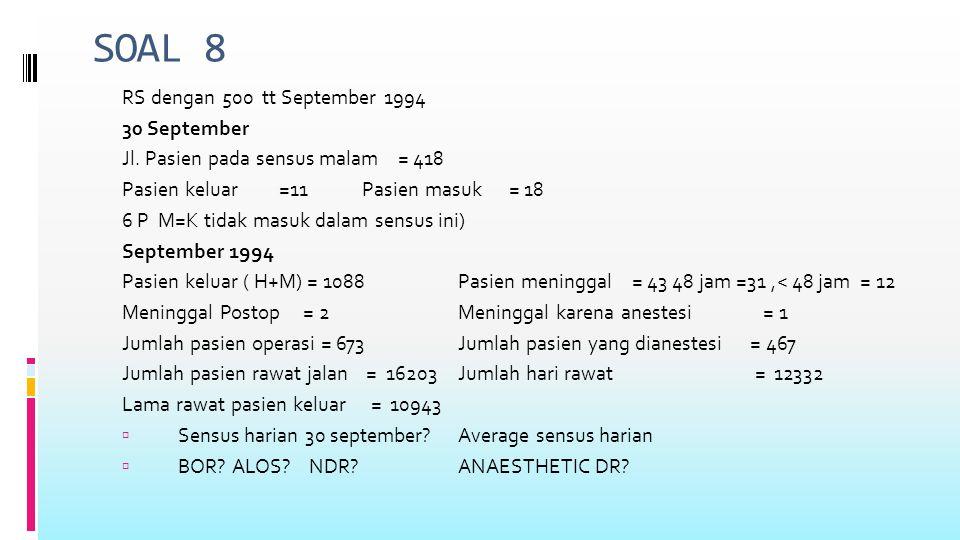 SOAL 8 RS dengan 500 tt September 1994 30 September Jl.