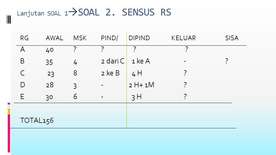 Lanjutan SOAL 1  SOAL 2. SENSUS RS RG AWAL MSK PIND/ DIPIND KELUAR SISA A 40 .