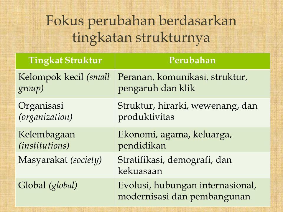 1.Tingkat/tahap perubahan (level of change) 2.Kerangka waktu yang berbeda (different time frame) 3.Sebab-sebab perubahan (cause of change) 4.Perubahan
