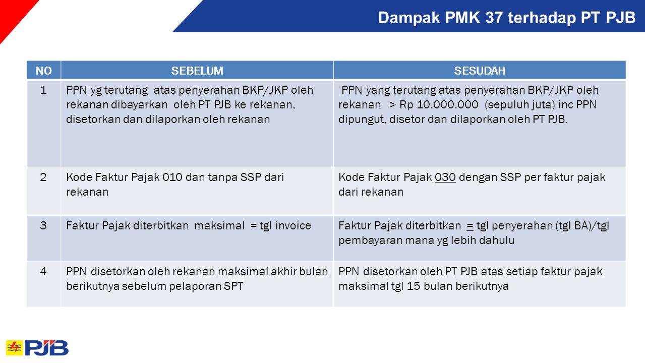 Dampak PMK 37 terhadap PT PJB NOSEBELUMSESUDAH 1PPN yg terutang atas penyerahan BKP/JKP oleh rekanan dibayarkan oleh PT PJB ke rekanan, disetorkan dan