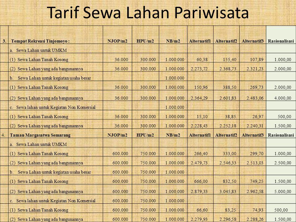 Tarif Sewa Lahan Pariwisata 3.