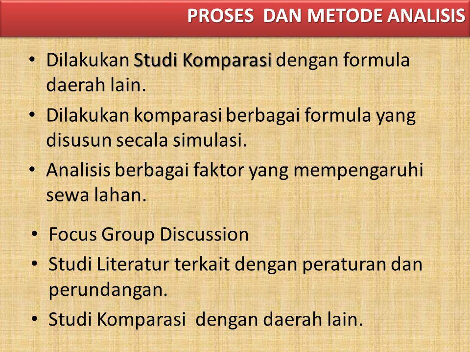 Studi Komparasi Dilakukan Studi Komparasi dengan formula daerah lain.