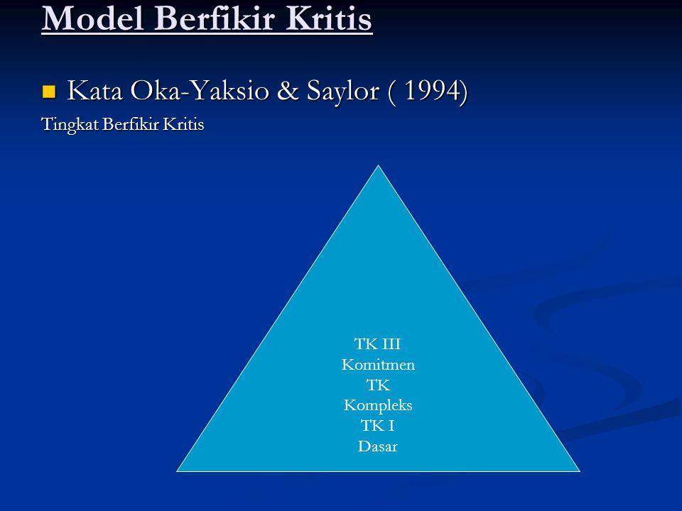 Model Berfikir Kritis Kata Oka-Yaksio & Saylor ( 1994) Kata Oka-Yaksio & Saylor ( 1994) Tingkat Berfikir Kritis TK III Komitmen TK Kompleks TK I Dasar