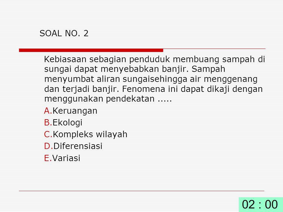SOAL NO.23 Pada umumnya orang membuat sumur untuk mengambil air tanah.