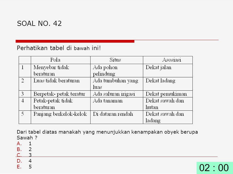 SOAL NO.42 Perhatikan tabel di bawah ini.