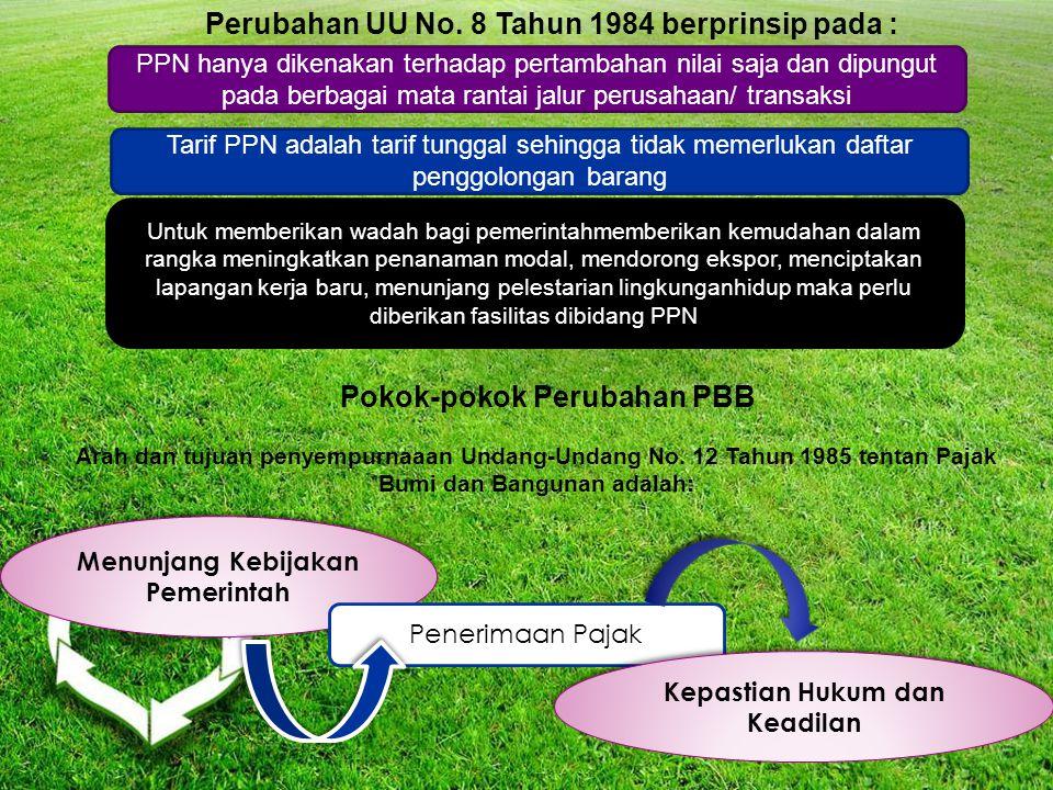 Perubahan UU No.