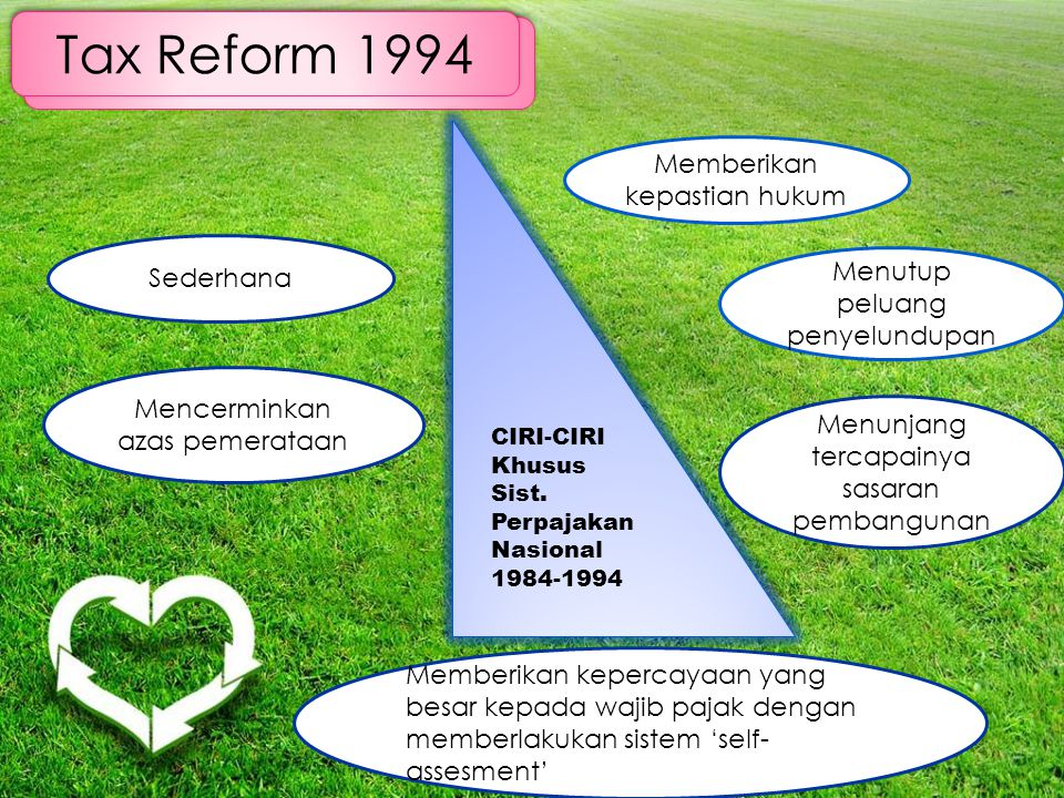 Tax Reform 1994 CIRI-CIRI Khusus Sist.