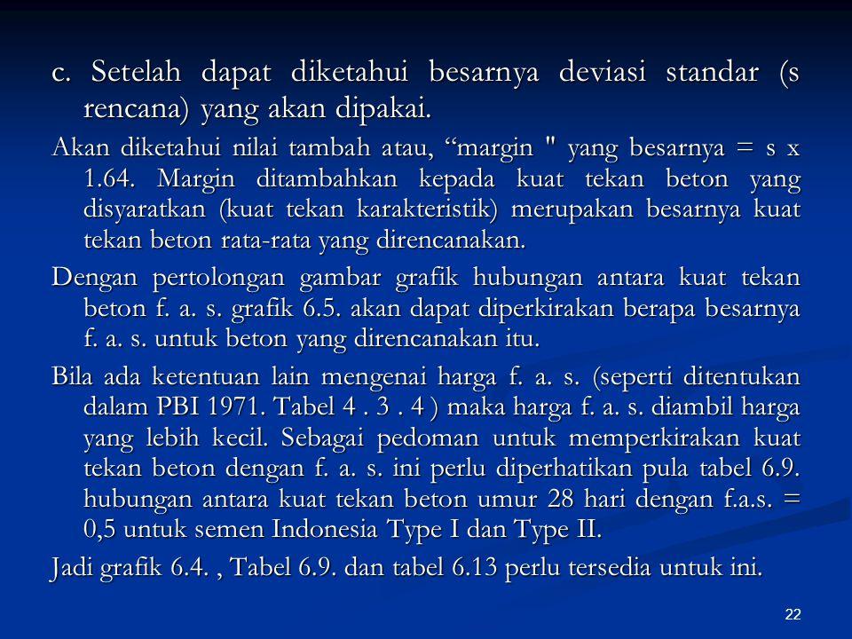 "22 c. Setelah dapat diketahui besarnya deviasi standar (s rencana) yang akan dipakai. Akan diketahui nilai tambah atau, ""margin"