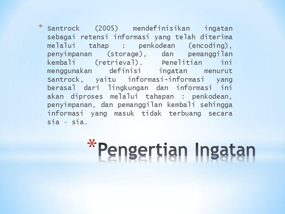 * Santrock (2005) mendefinisikan ingatan sebagai retensi informasi yang telah diterima melalui tahap : penkodean (encoding), penyimpanan (storage), da