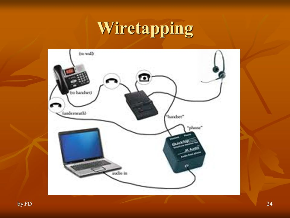 Wiretapping by FD24