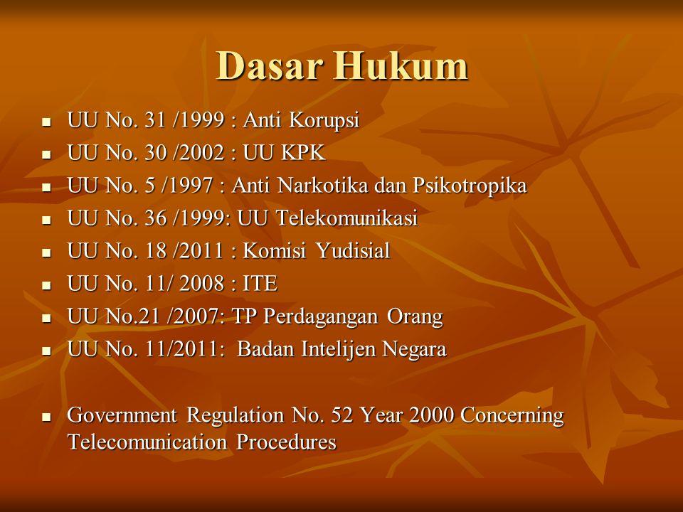 Dasar Hukum UU No. 31 /1999 : Anti Korupsi UU No. 31 /1999 : Anti Korupsi UU No. 30 /2002 : UU KPK UU No. 30 /2002 : UU KPK UU No. 5 /1997 : Anti Nark