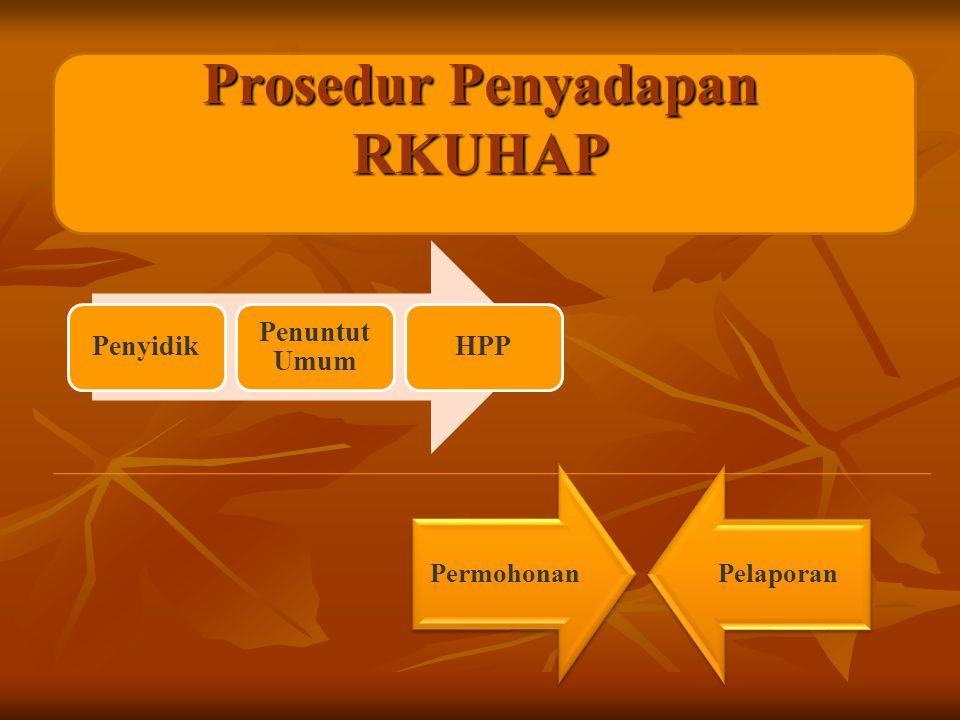 Prosedur Penyadapan RKUHAP Penyidik Penuntut Umum HPP PermohonanPelaporan