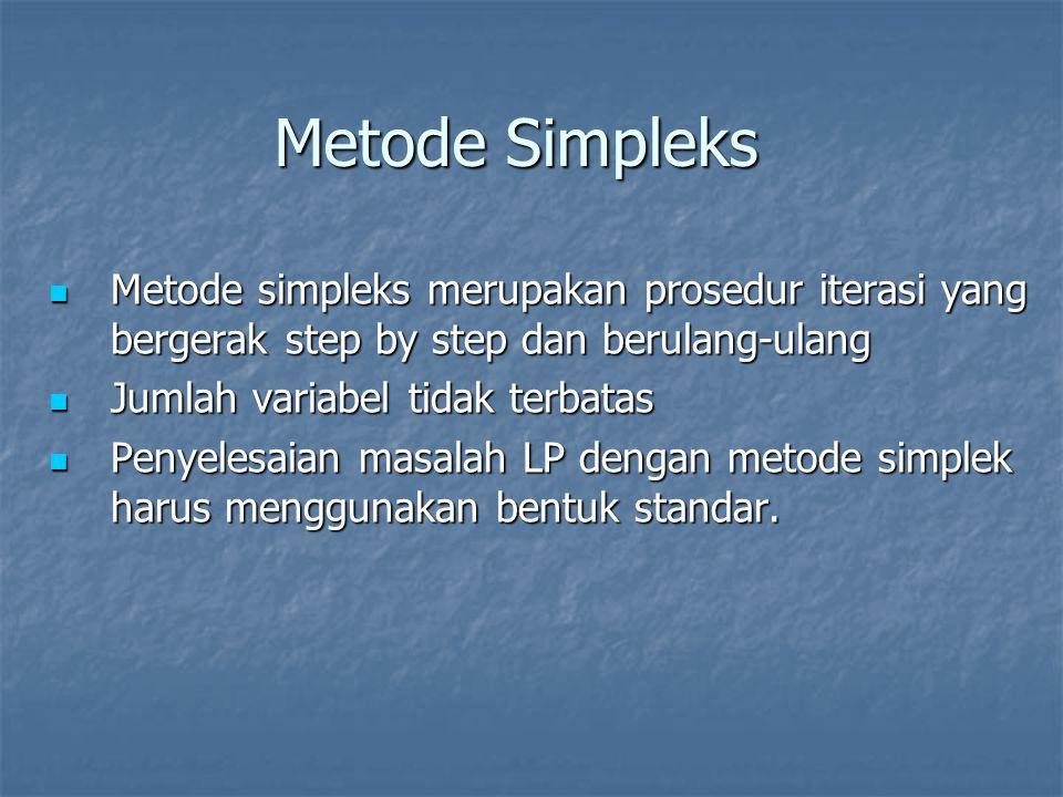 Metode Simpleks Metode simpleks merupakan prosedur iterasi yang bergerak step by step dan berulang-ulang Metode simpleks merupakan prosedur iterasi ya