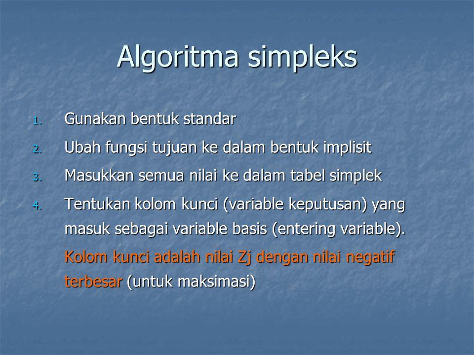 Algoritma simpleks 1. Gunakan bentuk standar 2. Ubah fungsi tujuan ke dalam bentuk implisit 3. Masukkan semua nilai ke dalam tabel simplek 4. Tentukan