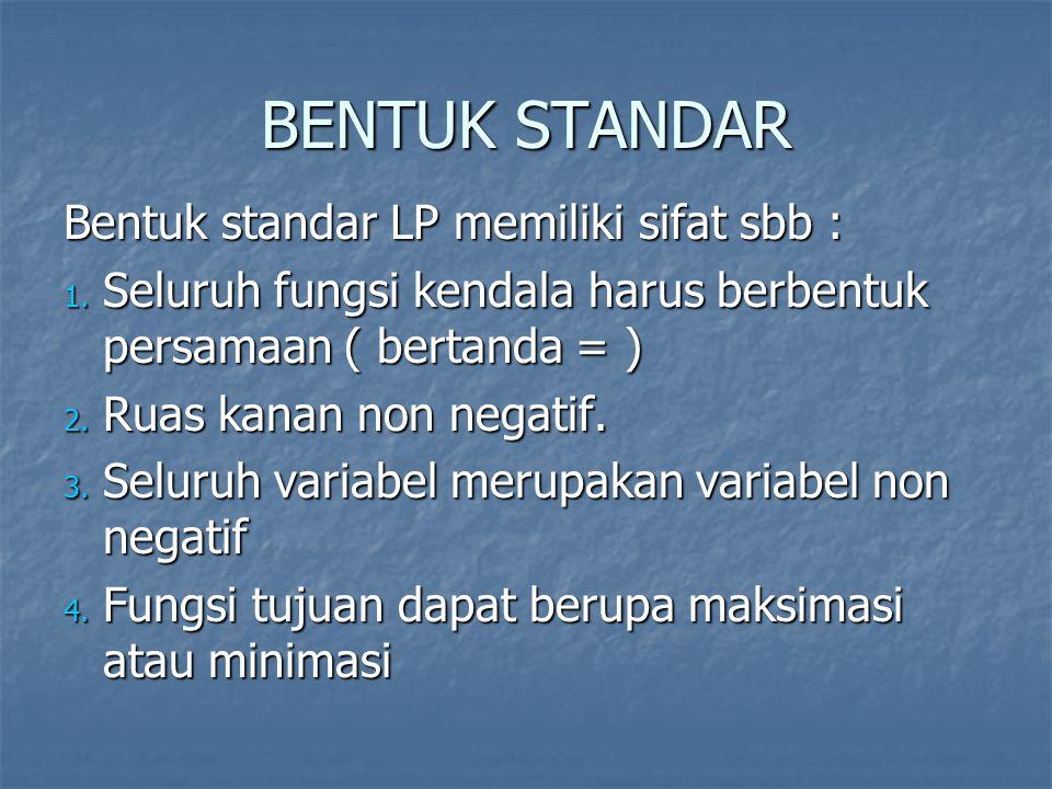 BENTUK STANDAR Bentuk standar LP memiliki sifat sbb : 1. Seluruh fungsi kendala harus berbentuk persamaan ( bertanda = ) 2. Ruas kanan non negatif. 3.