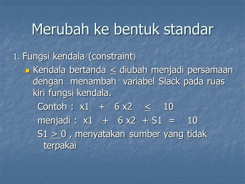 Merubah ke bentuk standar Kendala bertanda >diubah menjadi persamaan dengan mengurangi suatu variable Slack Kendala bertanda >diubah menjadi persamaan dengan mengurangi suatu variable Slack Contoh : 3x1 + 2x2 - 3x3 > 5 Diubah menjadi : 3x1 + 2x2 - 3x3 - S2 = 5 S2 > 0, merupakan variable surplus Ruas kanan bertanda negatif diubah menjadi positif dengan mengalikan kedua ruas dengan –1 Ruas kanan bertanda negatif diubah menjadi positif dengan mengalikan kedua ruas dengan –1 Arah ketidaksamaan dapat berubah jika kedua ruas dikalikan –1 Arah ketidaksamaan dapat berubah jika kedua ruas dikalikan –1