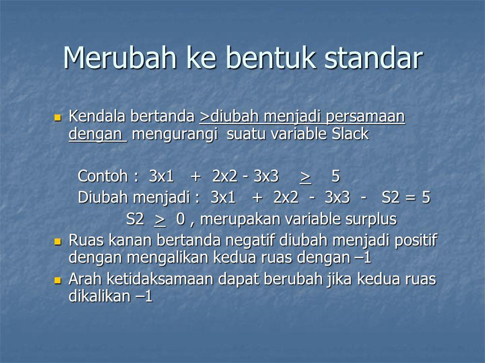 Merubah ke bentuk standar Kendala bertanda >diubah menjadi persamaan dengan mengurangi suatu variable Slack Kendala bertanda >diubah menjadi persamaan
