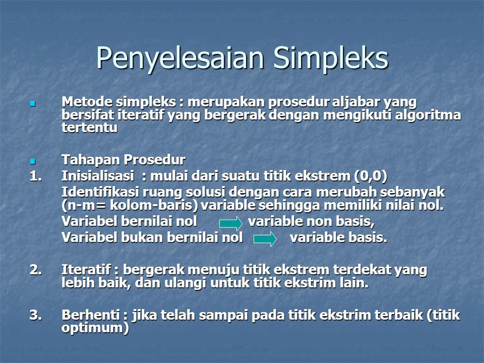 Main Body Identity Basic ZX1X1 X2X2 X3X3 … XnXn S1S1 S2S2 …Sn Z1-C 1 -C 2 -C 3 … -C n 00…0RHS S1S1 0a 11 a 12 a 13 …a 1n 10…0b1b1 S2S2 0a 21 a 22 a 23 …a 2n 01…0b2b2 ……………………………… Sm0a m1 a m2 a m3 …a mn 00…1bnbn Tabel Simpleks