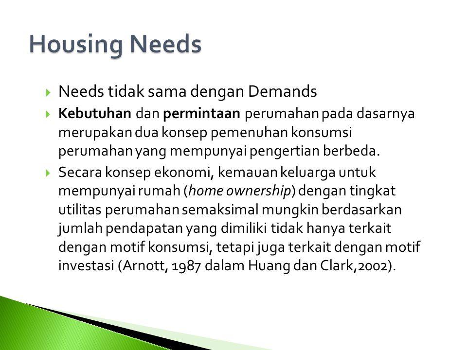  Needs tidak sama dengan Demands  Kebutuhan dan permintaan perumahan pada dasarnya merupakan dua konsep pemenuhan konsumsi perumahan yang mempunyai