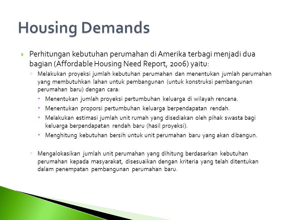  Perhitungan kebutuhan perumahan di Amerika terbagi menjadi dua bagian (Affordable Housing Need Report, 2006) yaitu: ◦ Melakukan proyeksi jumlah kebu