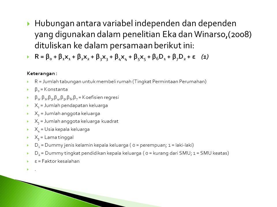  Hubungan antara variabel independen dan dependen yang digunakan dalam penelitian Eka dan Winarso,(2008) dituliskan ke dalam persamaan berikut ini: 
