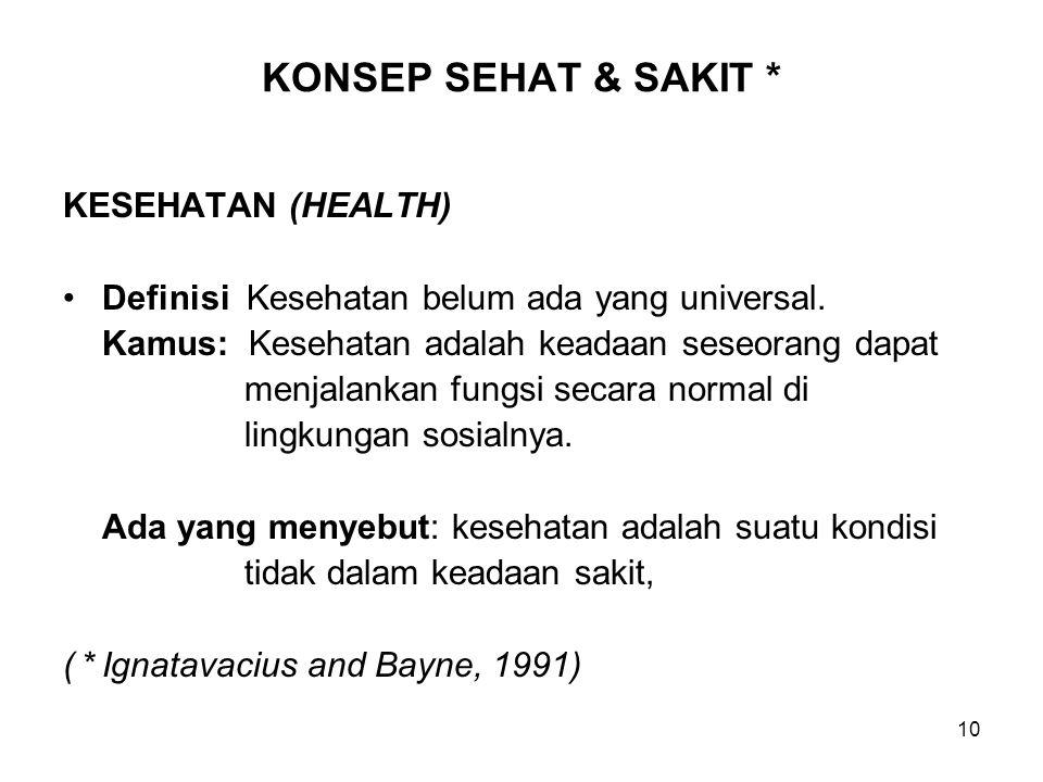 10 KONSEP SEHAT & SAKIT * KESEHATAN (HEALTH) Definisi Kesehatan belum ada yang universal. Kamus: Kesehatan adalah keadaan seseorang dapat menjalankan