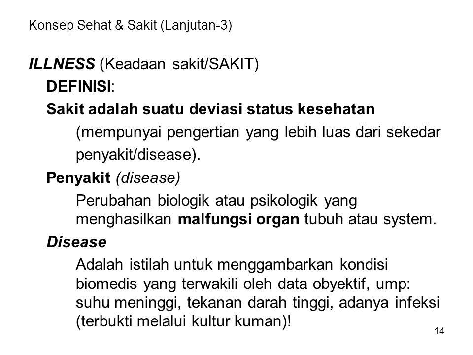14 Konsep Sehat & Sakit (Lanjutan-3) ILLNESS (Keadaan sakit/SAKIT) DEFINISI: Sakit adalah suatu deviasi status kesehatan (mempunyai pengertian yang le