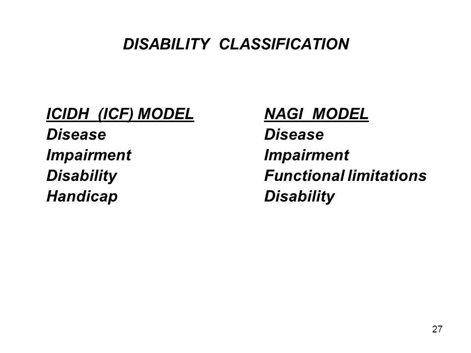 27 DISABILITY CLASSIFICATION ICIDH (ICF) MODELNAGI MODELDiseaseImpairment DisabilityFunctional limitations HandicapDisability
