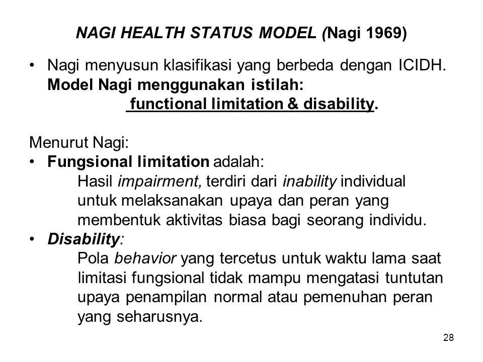 28 NAGI HEALTH STATUS MODEL (Nagi 1969) Nagi menyusun klasifikasi yang berbeda dengan ICIDH. Model Nagi menggunakan istilah: functional limitation & d