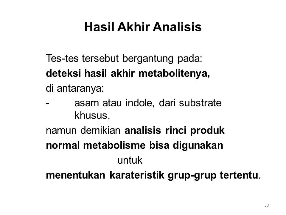 Hasil Akhir Analisis Tes-tes tersebut bergantung pada: deteksi hasil akhir metabolitenya, di antaranya: -asam atau indole, dari substrate khusus, namu