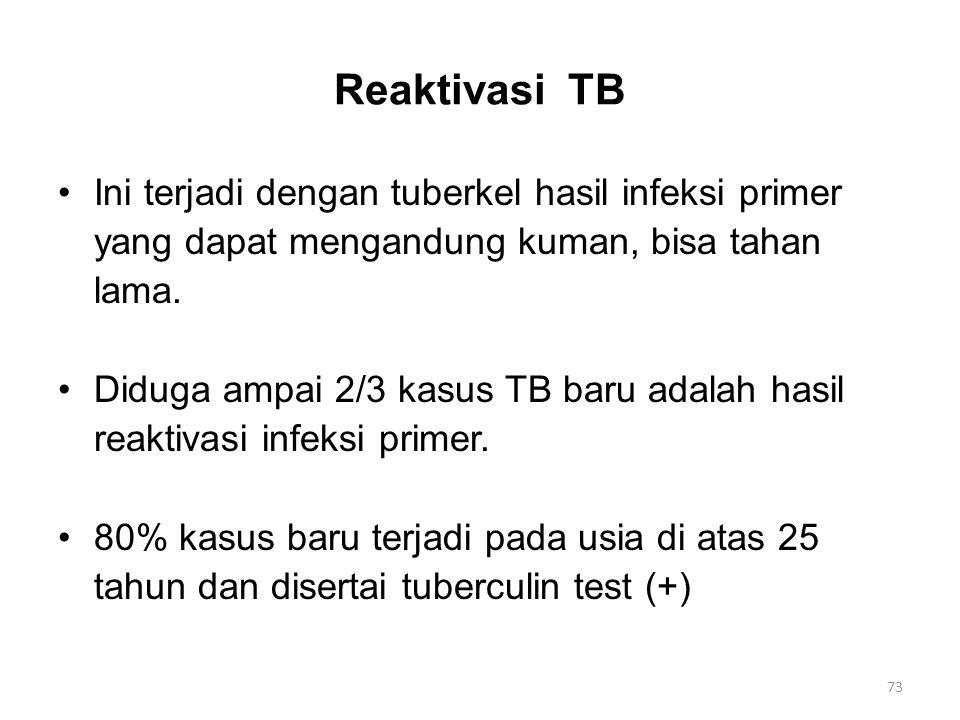 Reaktivasi TB Ini terjadi dengan tuberkel hasil infeksi primer yang dapat mengandung kuman, bisa tahan lama. Diduga ampai 2/3 kasus TB baru adalah has
