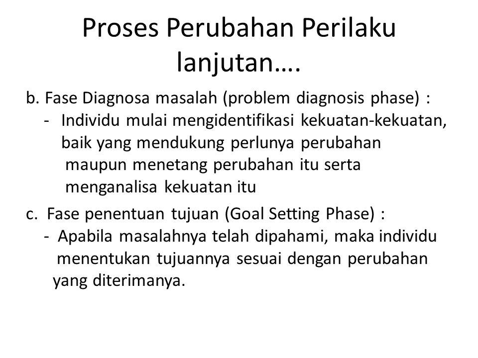 Proses Perubahan Perilaku lanjutan…. b. Fase Diagnosa masalah (problem diagnosis phase) : - Individu mulai mengidentifikasi kekuatan-kekuatan, baik ya