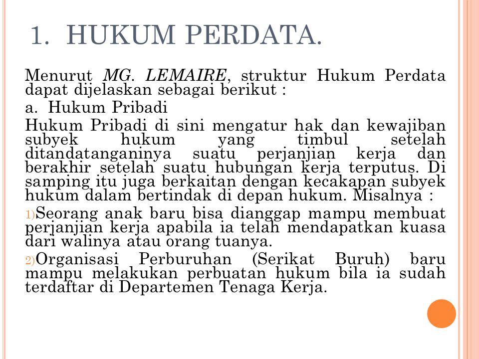 1.HUKUM PERDATA. Menurut MG. LEMAIRE, struktur Hukum Perdata dapat dijelaskan sebagai berikut : a.