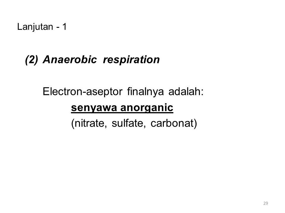 Lanjutan - 1 (2)Anaerobic respiration Electron-aseptor finalnya adalah: senyawa anorganic (nitrate, sulfate, carbonat) 29