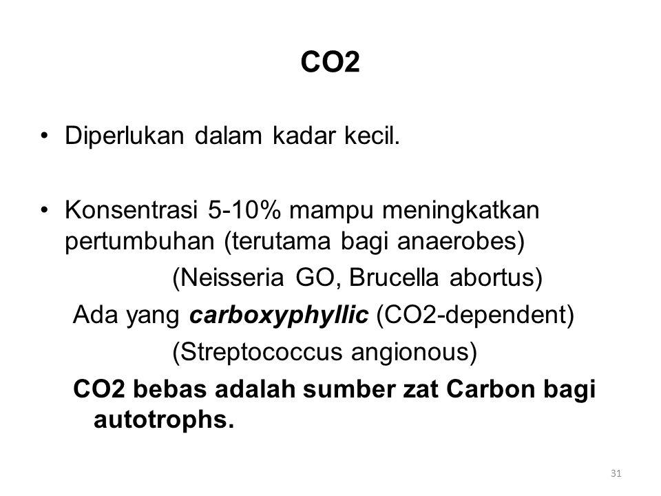 CO2 Diperlukan dalam kadar kecil. Konsentrasi 5-10% mampu meningkatkan pertumbuhan (terutama bagi anaerobes) (Neisseria GO, Brucella abortus) Ada yang