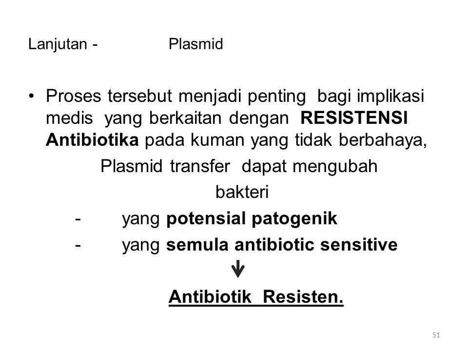 Lanjutan -Plasmid Proses tersebut menjadi penting bagi implikasi medis yang berkaitan dengan RESISTENSI Antibiotika pada kuman yang tidak berbahaya, P
